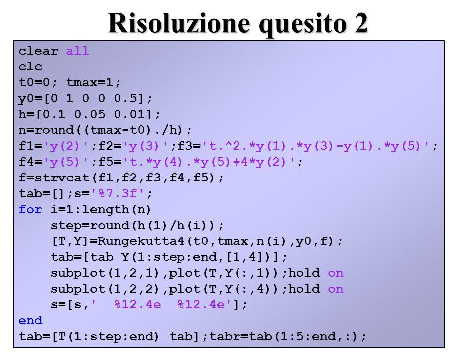 Risoluzione quesito 2 clear all clc t0=0; tmax=1; y0=[0 1 0 0 0.5];